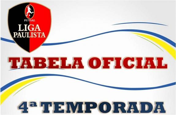 Divulgados os jogos da quarta edição da Liga Paulista de Futsal